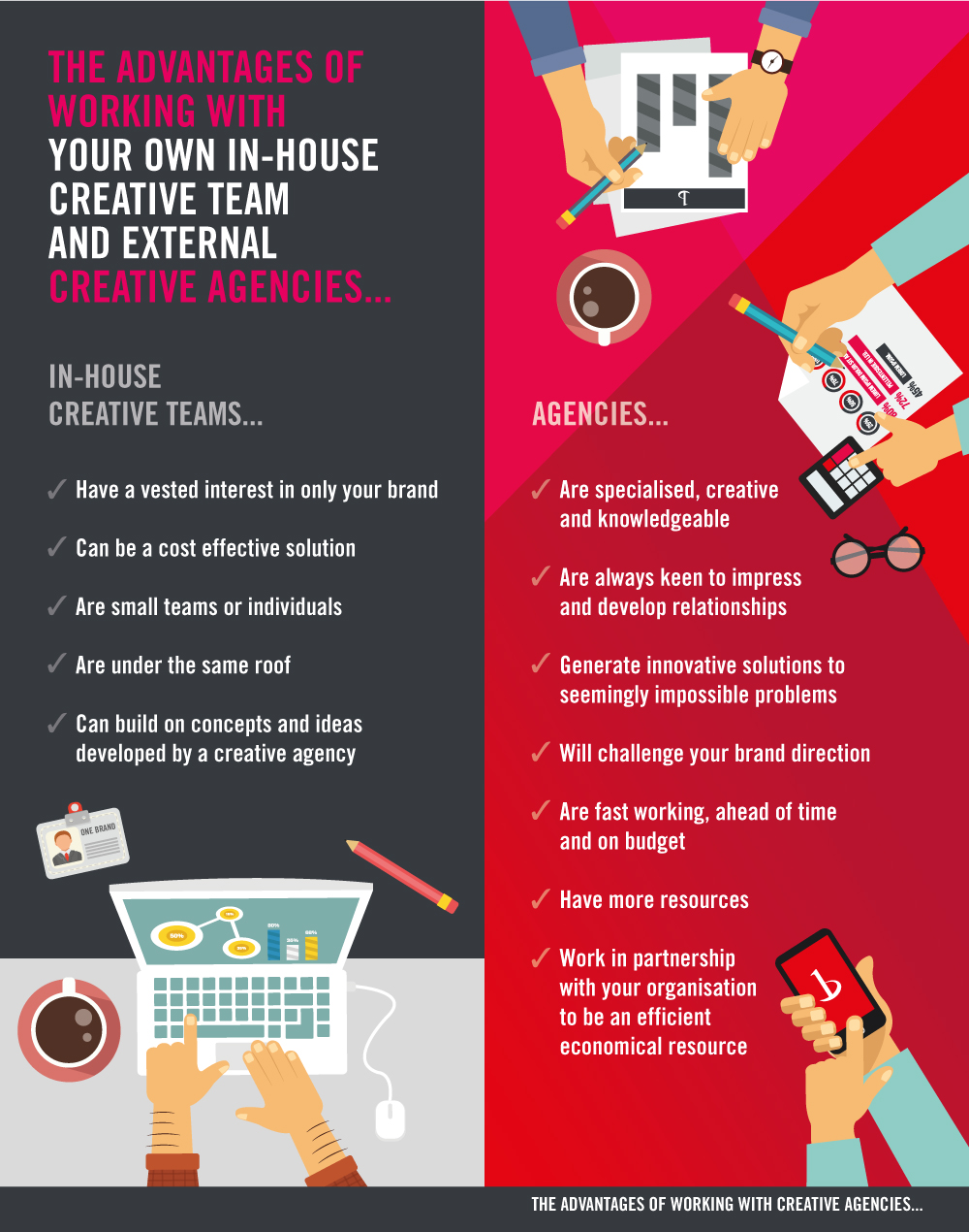 advantages of in house creative team and an external creative advantages of in house creative team and an external creative agency